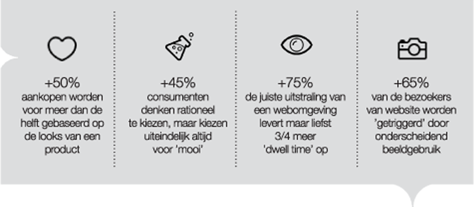 zomerinhuis.nlcommunicatie+score_design_impact