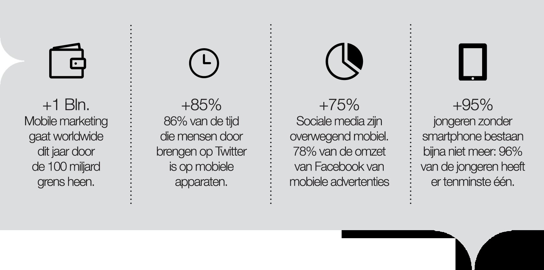 zomerinhuis.nlcommunicatie+score_mobile_only